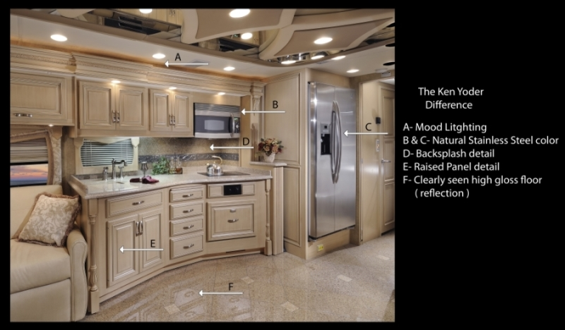 kitchen_difference